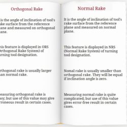 Differences between orthogonal rake and normal rake