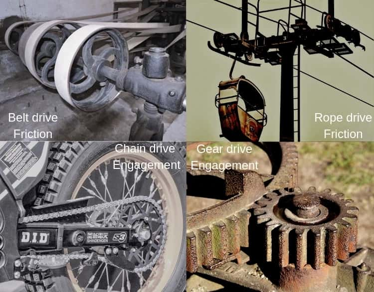 Differences between friction drive and engagement drive
